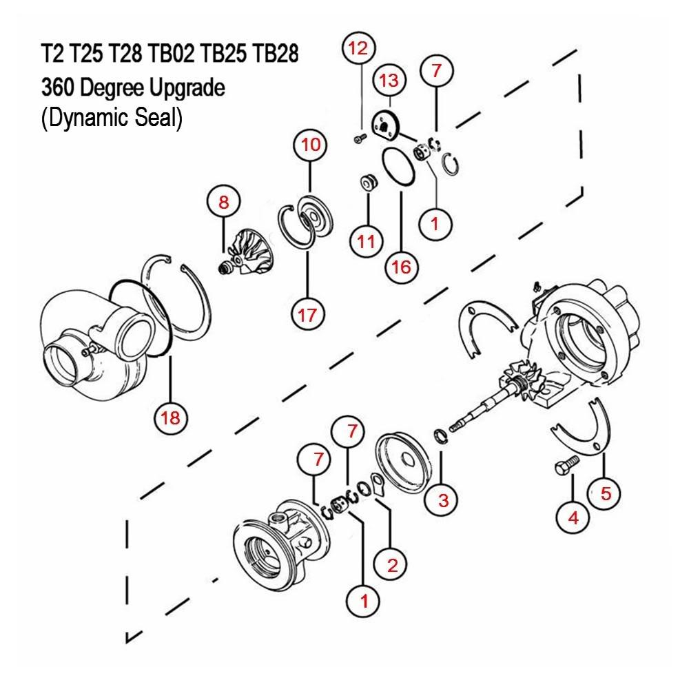 schema-eclate-de-turbo